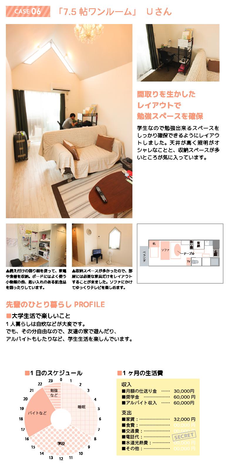先輩のお部屋 case06