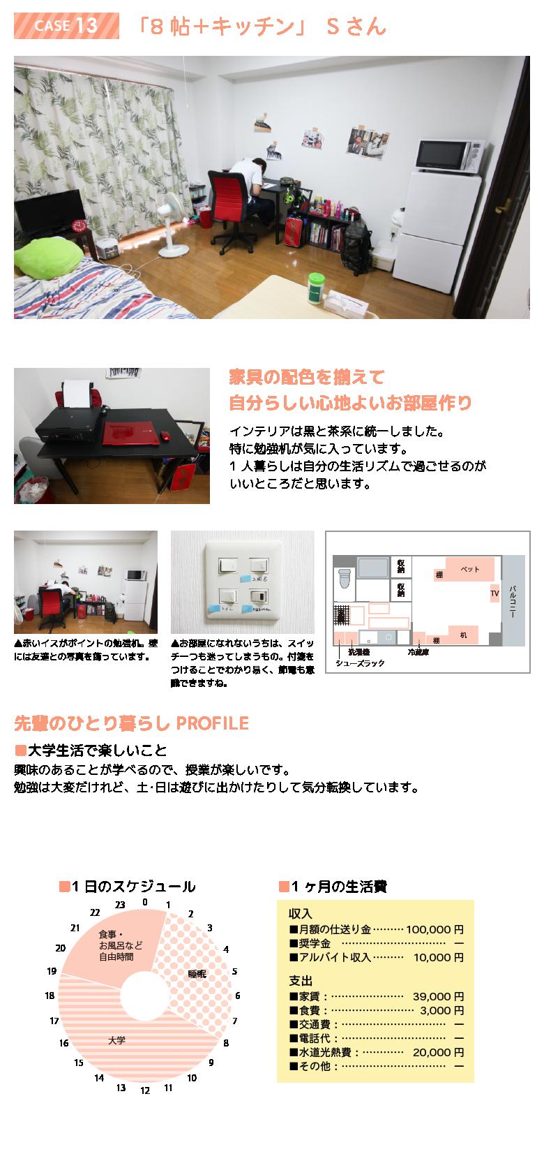 先輩のお部屋 case13